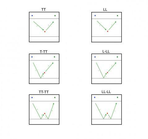 1_pc_wavemodes_use